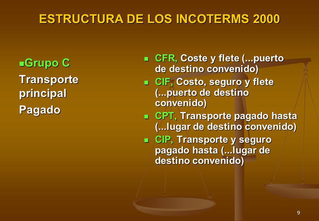 9 ESTRUCTURA DE LOS INCOTERMS 2000 CFR, Coste y flete (...puerto de destino convenido) CIF, Costo, seguro y flete (...puerto de destino convenido) CPT
