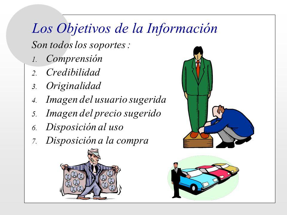 Los Objetivos de la Información Son todos los soportes : 1. Comprensión 2. Credibilidad 3. Originalidad 4. Imagen del usuario sugerida 5. Imagen del p