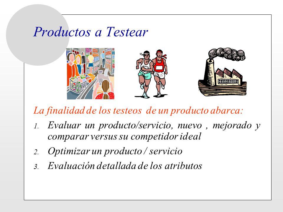 Productos a Testear La finalidad de los testeos de un producto abarca: 1. Evaluar un producto/servicio, nuevo, mejorado y comparar versus su competido