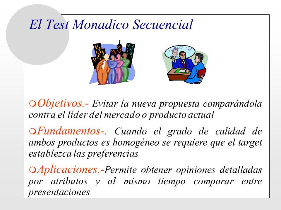 El Test Monadico Secuencial m Objetivos.- Evitar la nueva propuesta comparándola contra el líder del mercado o producto actual m Fundamentos-. Cuando