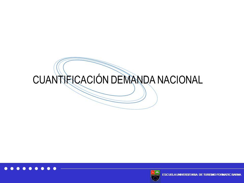 ESCUELA UNIVERSITARIA DE TURISMO FORMATIC BARNA CUANTIFICACIÓN DEMANDA NACIONAL