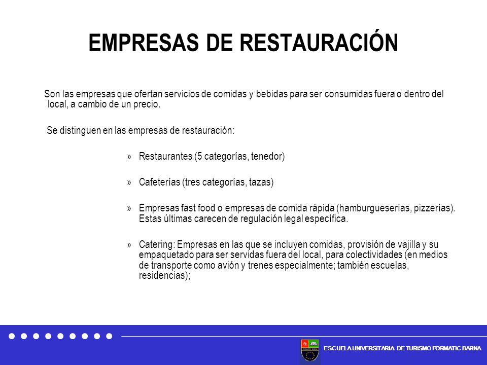 ESCUELA UNIVERSITARIA DE TURISMO FORMATIC BARNA EMPRESAS DE RESTAURACIÓN Son las empresas que ofertan servicios de comidas y bebidas para ser consumid