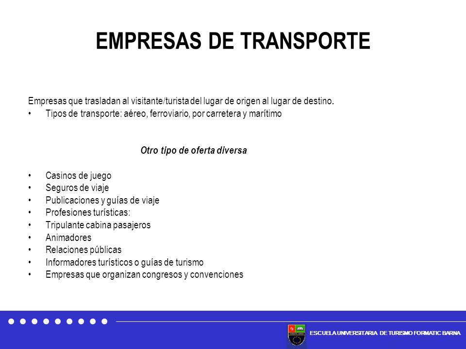 ESCUELA UNIVERSITARIA DE TURISMO FORMATIC BARNA EMPRESAS DE TRANSPORTE Empresas que trasladan al visitante/turista del lugar de origen al lugar de des