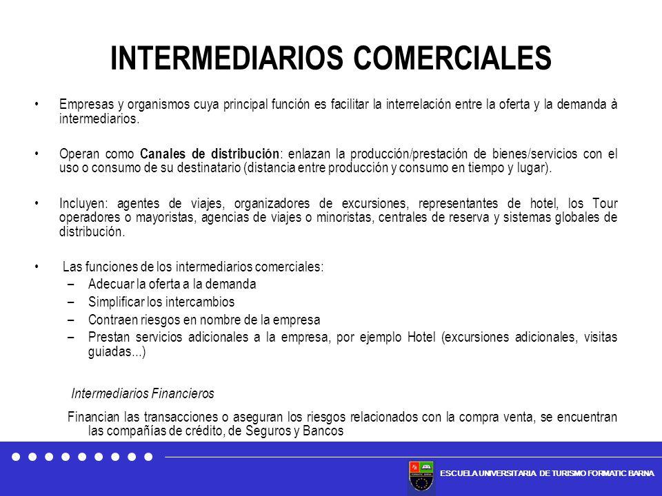 ESCUELA UNIVERSITARIA DE TURISMO FORMATIC BARNA INTERMEDIARIOS COMERCIALES Empresas y organismos cuya principal función es facilitar la interrelación