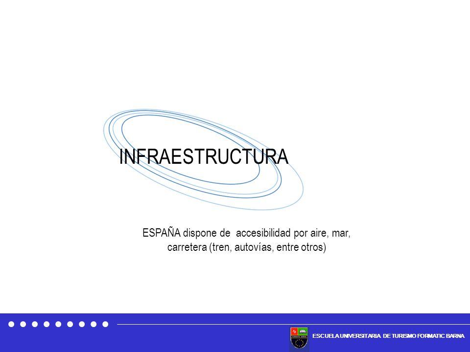 ESCUELA UNIVERSITARIA DE TURISMO FORMATIC BARNA INFRAESTRUCTURA ESPAÑA dispone de accesibilidad por aire, mar, carretera (tren, autovías, entre otros)