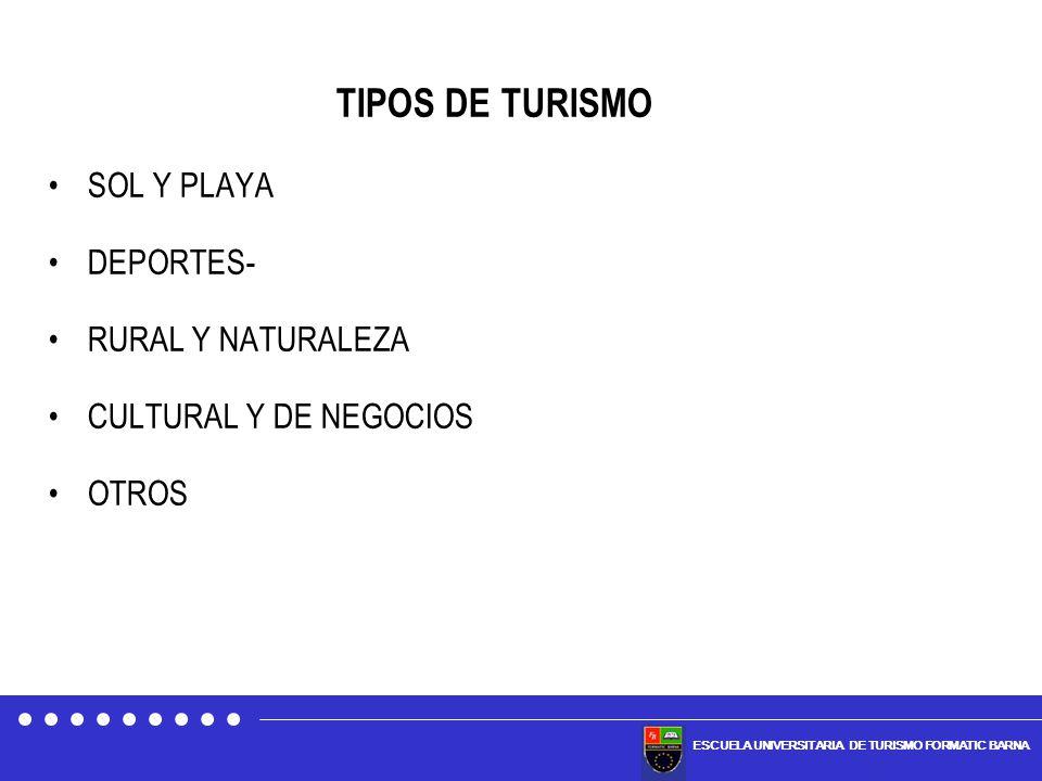 ESCUELA UNIVERSITARIA DE TURISMO FORMATIC BARNA TIPOS DE TURISMO SOL Y PLAYA DEPORTES- RURAL Y NATURALEZA CULTURAL Y DE NEGOCIOS OTROS