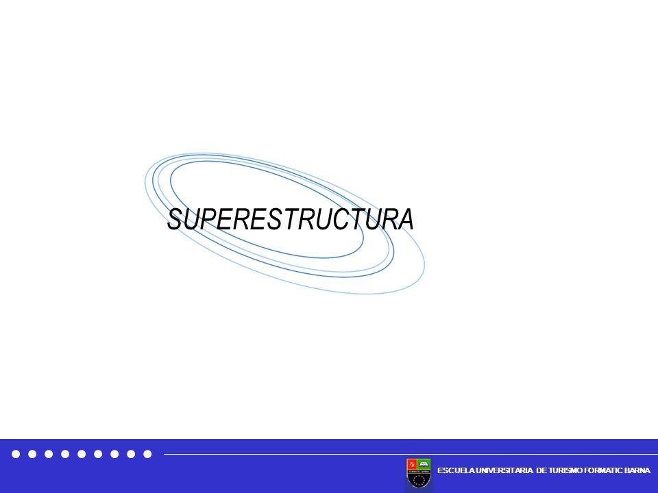 ESCUELA UNIVERSITARIA DE TURISMO FORMATIC BARNA SUPERESTRUCTURA