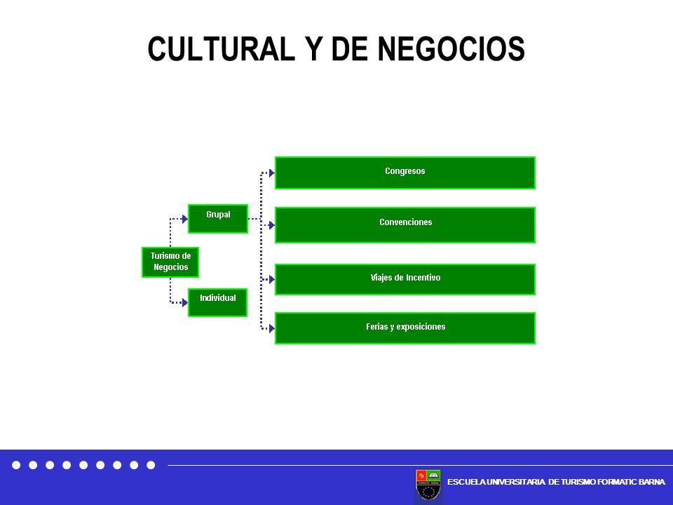 ESCUELA UNIVERSITARIA DE TURISMO FORMATIC BARNA CULTURAL Y DE NEGOCIOS