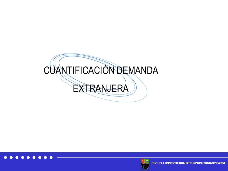 ESCUELA UNIVERSITARIA DE TURISMO FORMATIC BARNA CUANTIFICACIÓN DEMANDA EXTRANJERA