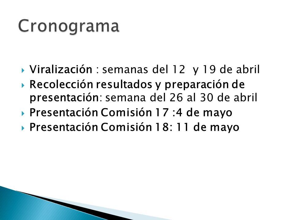 Viralización : semanas del 12 y 19 de abril Recolección resultados y preparación de presentación: semana del 26 al 30 de abril Presentación Comisión 17 :4 de mayo Presentación Comisión 18: 11 de mayo