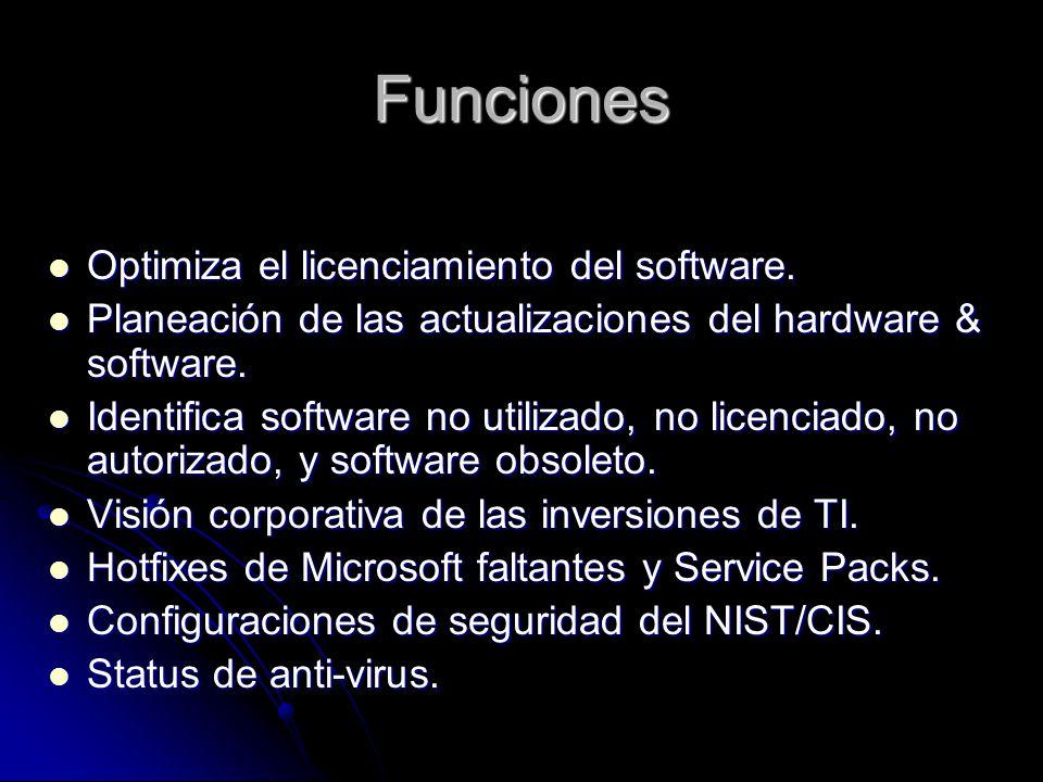 Funciones Optimiza el licenciamiento del software. Optimiza el licenciamiento del software. Planeación de las actualizaciones del hardware & software.