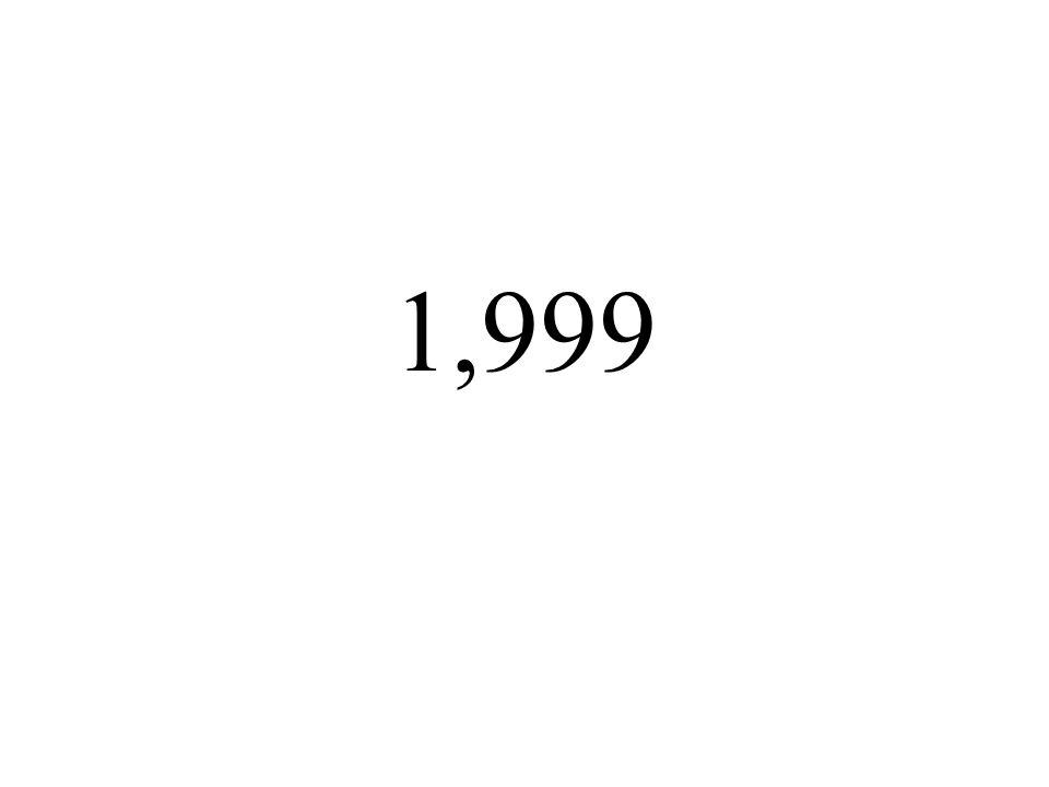 1,999