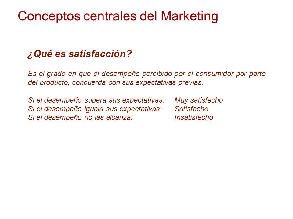 Conceptos centrales del Marketing ¿Qué es satisfacción? Es el grado en que el desempeño percibido por el consumidor por parte del producto, concuerda