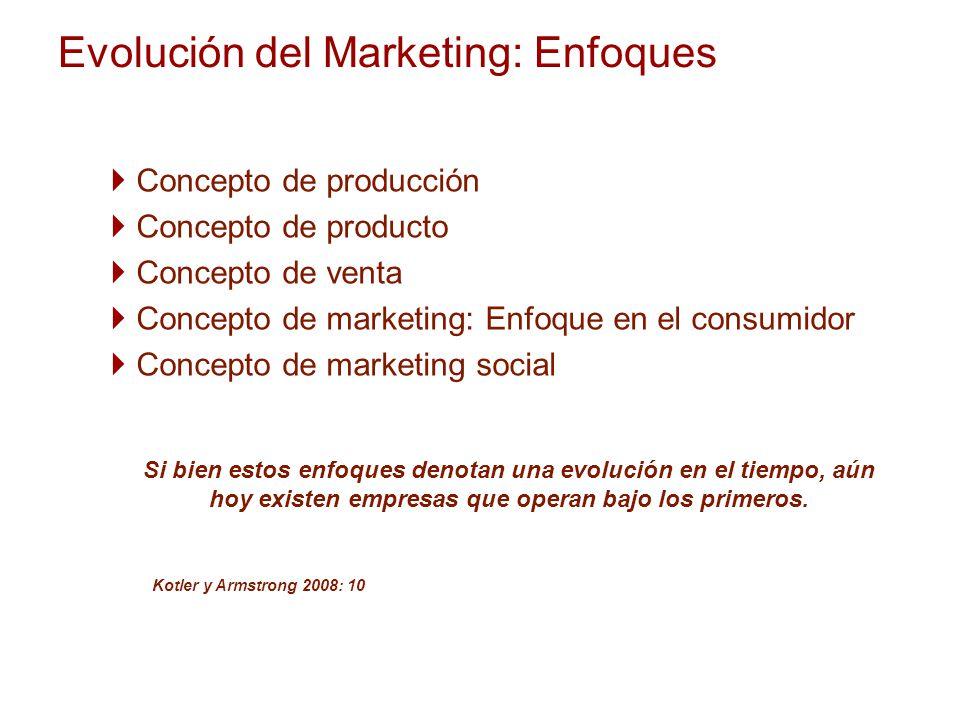 Evolución del Marketing: Enfoques Concepto de producción Concepto de producto Concepto de venta Concepto de marketing: Enfoque en el consumidor Concep