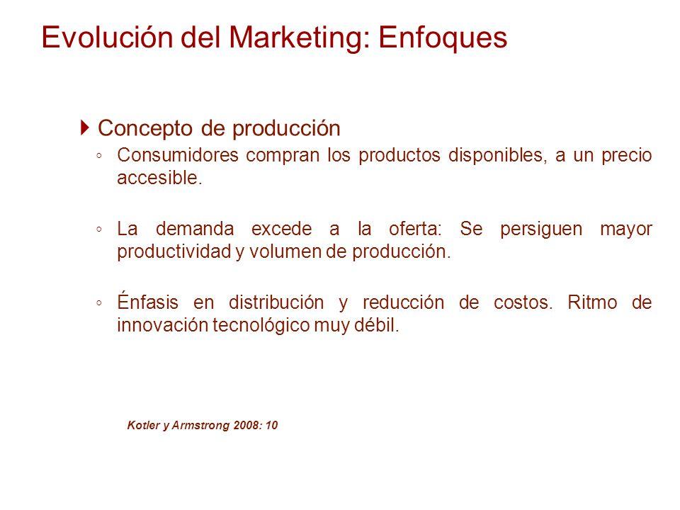 Evolución del Marketing: Enfoques Concepto de producción Consumidores compran los productos disponibles, a un precio accesible. La demanda excede a la
