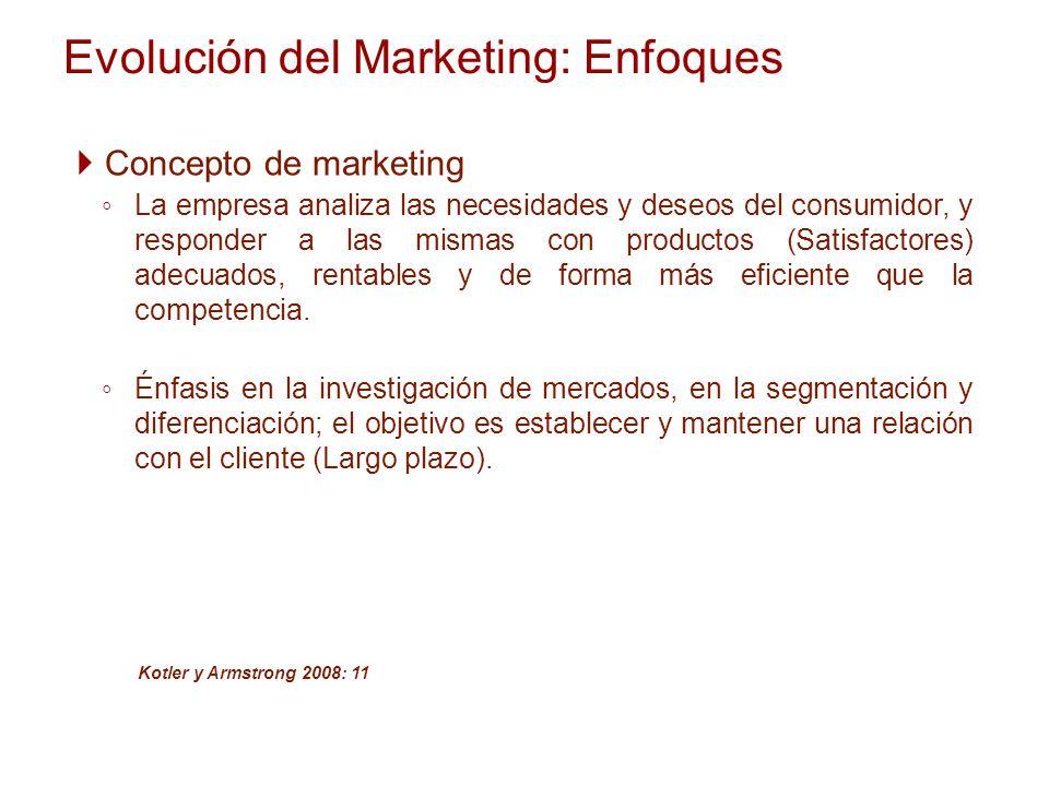 Evolución del Marketing: Enfoques Concepto de marketing La empresa analiza las necesidades y deseos del consumidor, y responder a las mismas con produ