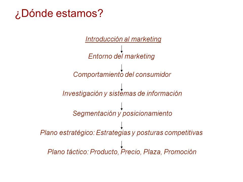 ¿Dónde estamos? Introducción al marketing Entorno del marketing Comportamiento del consumidor Investigación y sistemas de información Segmentación y p
