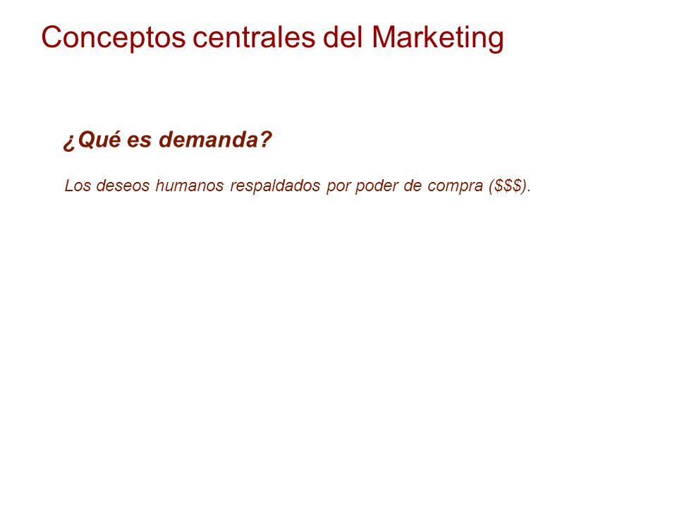 Conceptos centrales del Marketing ¿Qué es un producto.