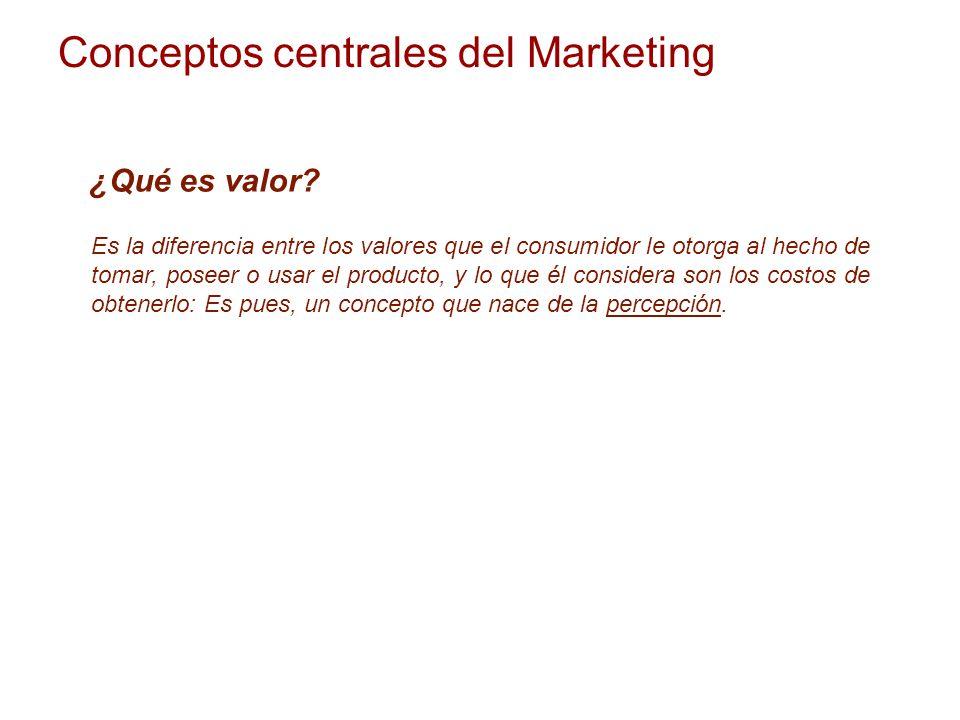 Conceptos centrales del Marketing ¿Qué es satisfacción.