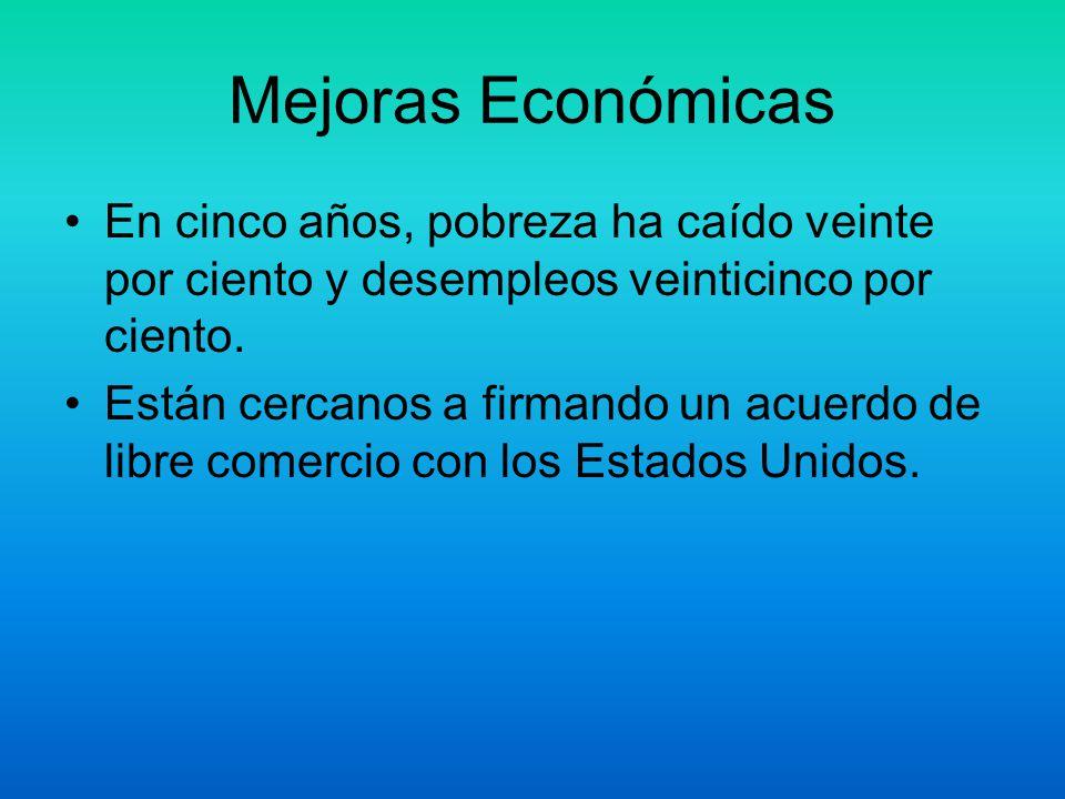 Problemas de Economía La recesión global está lastimando su economía.