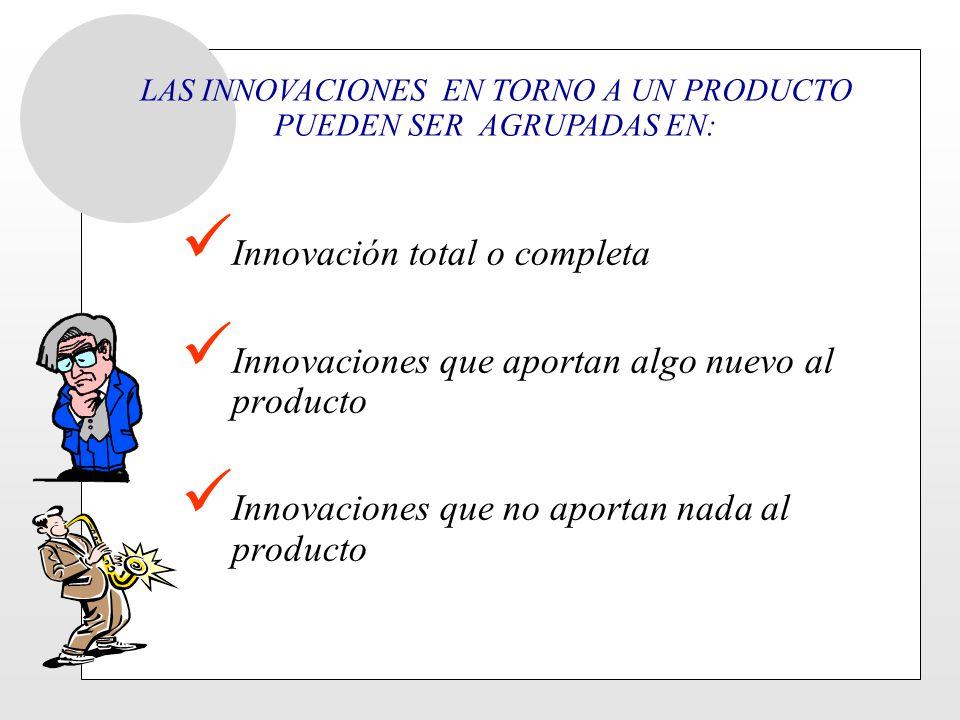 LAS INNOVACIONES EN TORNO A UN PRODUCTO PUEDEN SER AGRUPADAS EN: Innovación total o completa Innovaciones que aportan algo nuevo al producto Innovaciones que no aportan nada al producto