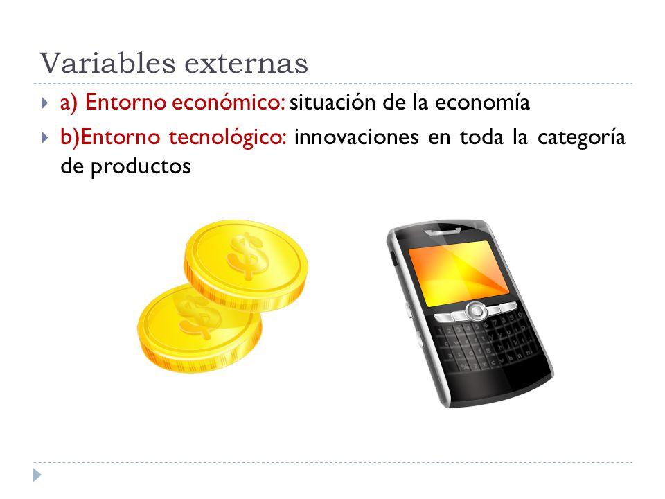 Variables externas a) Entorno económico: situación de la economía b)Entorno tecnológico: innovaciones en toda la categoría de productos