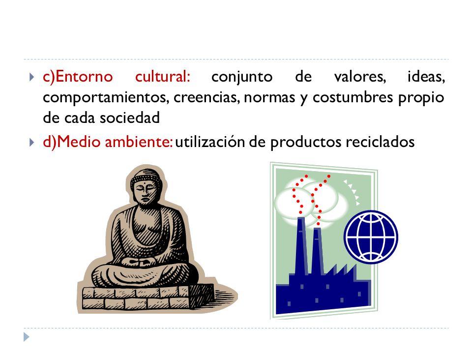 c)Entorno cultural: conjunto de valores, ideas, comportamientos, creencias, normas y costumbres propio de cada sociedad d)Medio ambiente: utilización