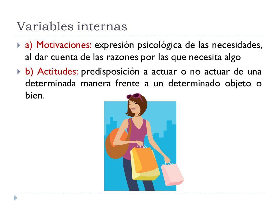 Variables internas a) Motivaciones: expresión psicológica de las necesidades, al dar cuenta de las razones por las que necesita algo b) Actitudes: pre