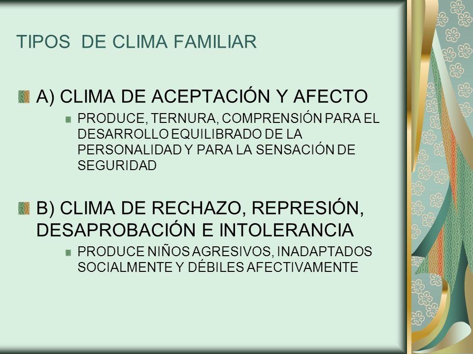 TIPOS DE CLIMA FAMILIAR A) CLIMA DE ACEPTACIÓN Y AFECTO PRODUCE, TERNURA, COMPRENSIÓN PARA EL DESARROLLO EQUILIBRADO DE LA PERSONALIDAD Y PARA LA SENSACIÓN DE SEGURIDAD B) CLIMA DE RECHAZO, REPRESIÓN, DESAPROBACIÓN E INTOLERANCIA PRODUCE NIÑOS AGRESIVOS, INADAPTADOS SOCIALMENTE Y DÉBILES AFECTIVAMENTE