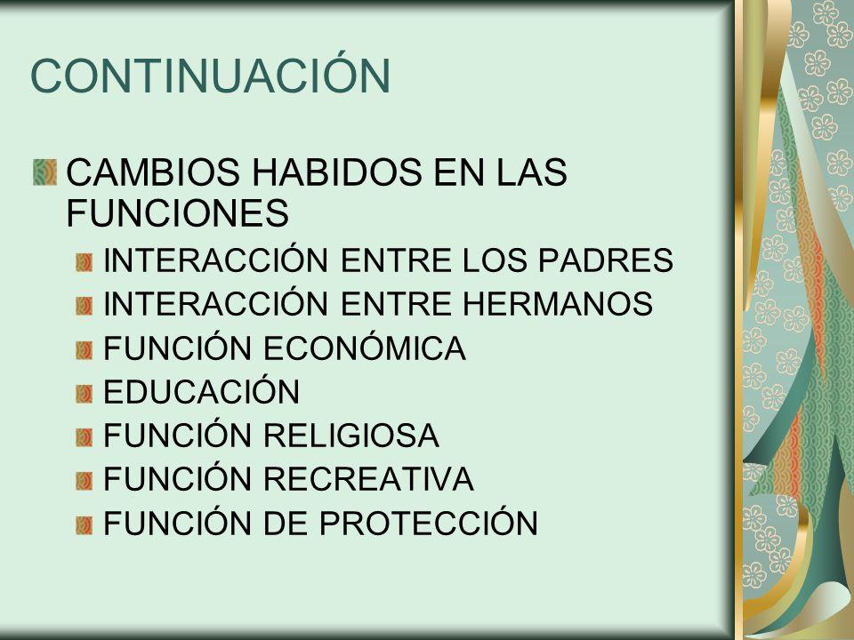 CONTINUACIÓN CAMBIOS HABIDOS EN LAS FUNCIONES INTERACCIÓN ENTRE LOS PADRES INTERACCIÓN ENTRE HERMANOS FUNCIÓN ECONÓMICA EDUCACIÓN FUNCIÓN RELIGIOSA FUNCIÓN RECREATIVA FUNCIÓN DE PROTECCIÓN