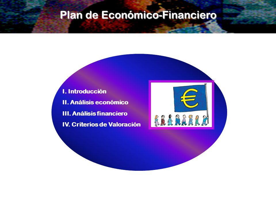 Plan de Económico-Financiero I. Introducción II. Análisis económico III. Análisis financiero IV. Criterios de Valoración