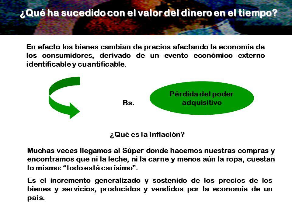 En efecto los bienes cambian de precios afectando la economía de los consumidores, derivado de un evento económico externo identificable y cuantificab