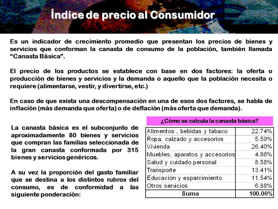 Es un indicador de crecimiento promedio que presentan los precios de bienes y servicios que conforman la canasta de consumo de la población, también l