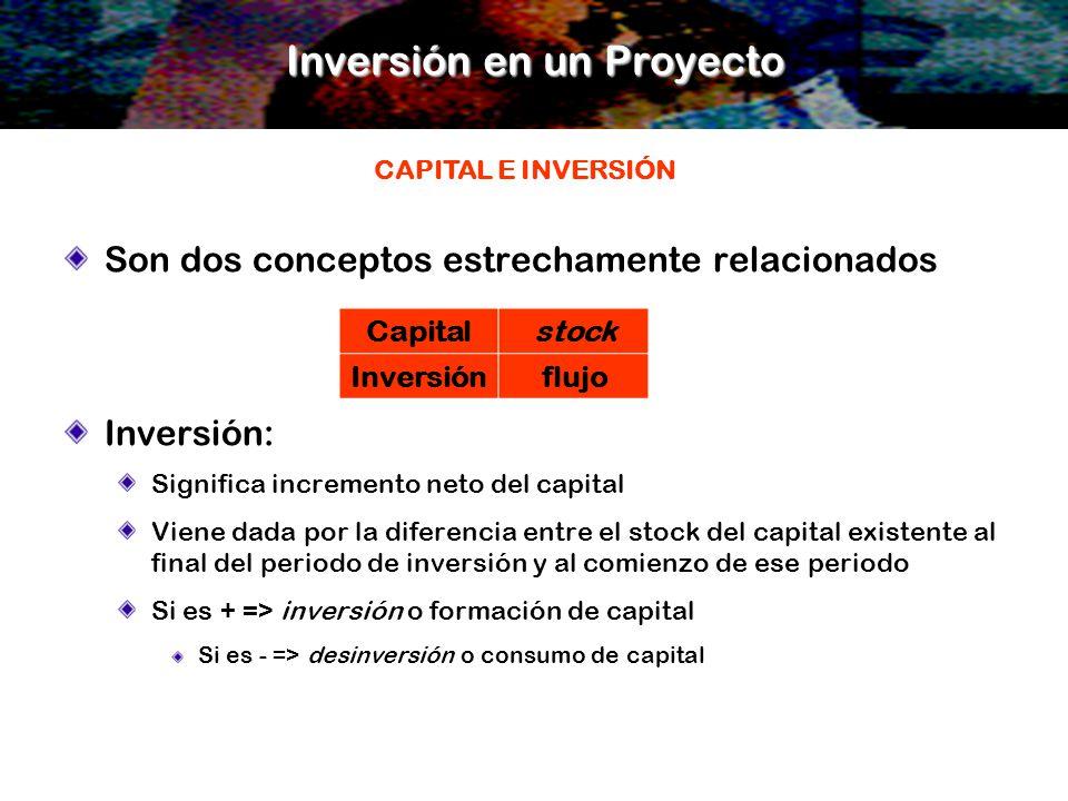 Son dos conceptos estrechamente relacionados Inversión: Significa incremento neto del capital Viene dada por la diferencia entre el stock del capital