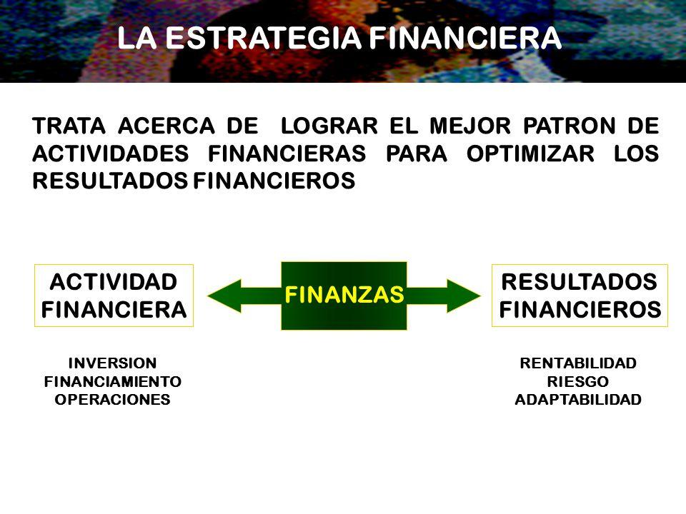 RENTABILIDAD RIESGO ADAPTABILIDAD INVERSION FINANCIAMIENTO OPERACIONES ACTIVIDAD FINANCIERA RESULTADOS FINANCIEROS FINANZAS LA ESTRATEGIA FINANCIERA T