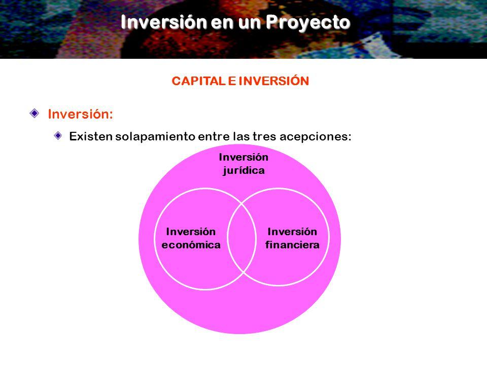 Inversión: Existen solapamiento entre las tres acepciones: CAPITAL E INVERSIÓN Inversión jurídica Inversión económica Inversión financiera Inversión e