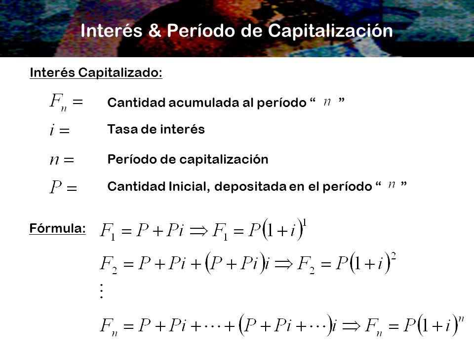 Interés & Período de Capitalización Interés Capitalizado: Cantidad acumulada al período Tasa de interés Período de capitalización Cantidad Inicial, de