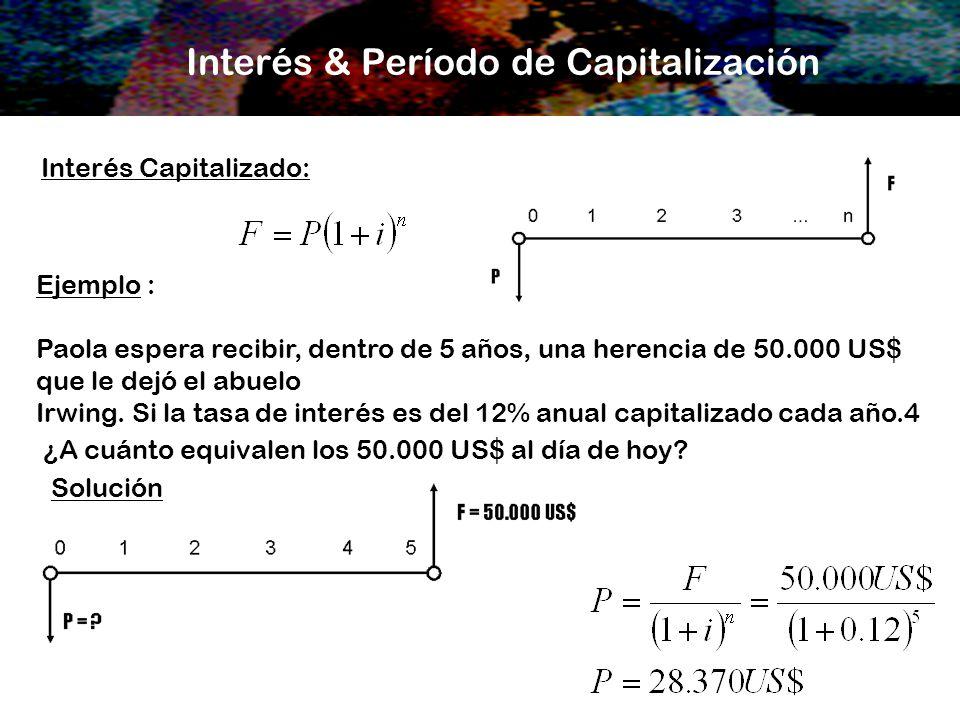 Interés & Período de Capitalización Interés Capitalizado: Ejemplo : Paola espera recibir, dentro de 5 años, una herencia de 50.000 US$ que le dejó el