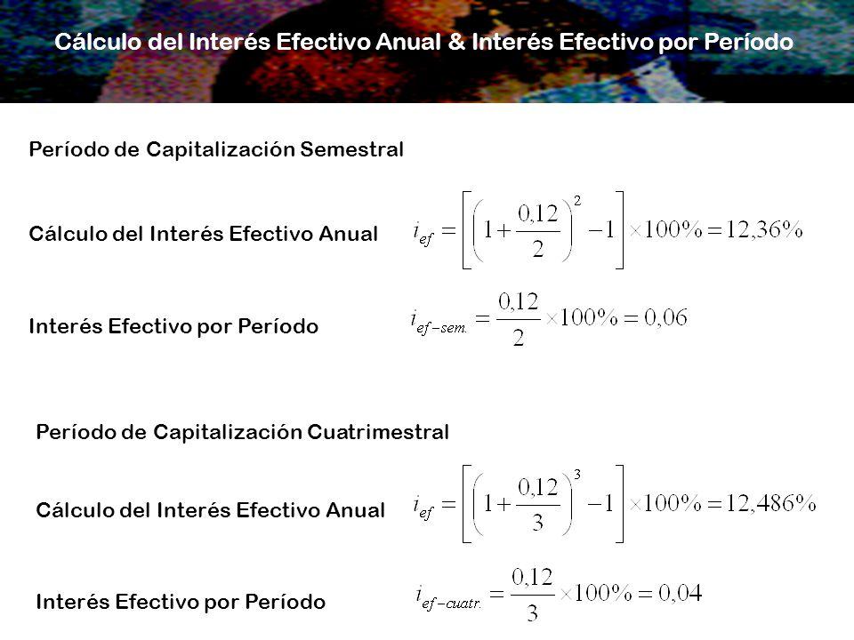 Período de Capitalización Semestral Cálculo del Interés Efectivo Anual & Interés Efectivo por Período Cálculo del Interés Efectivo Anual Interés Efect