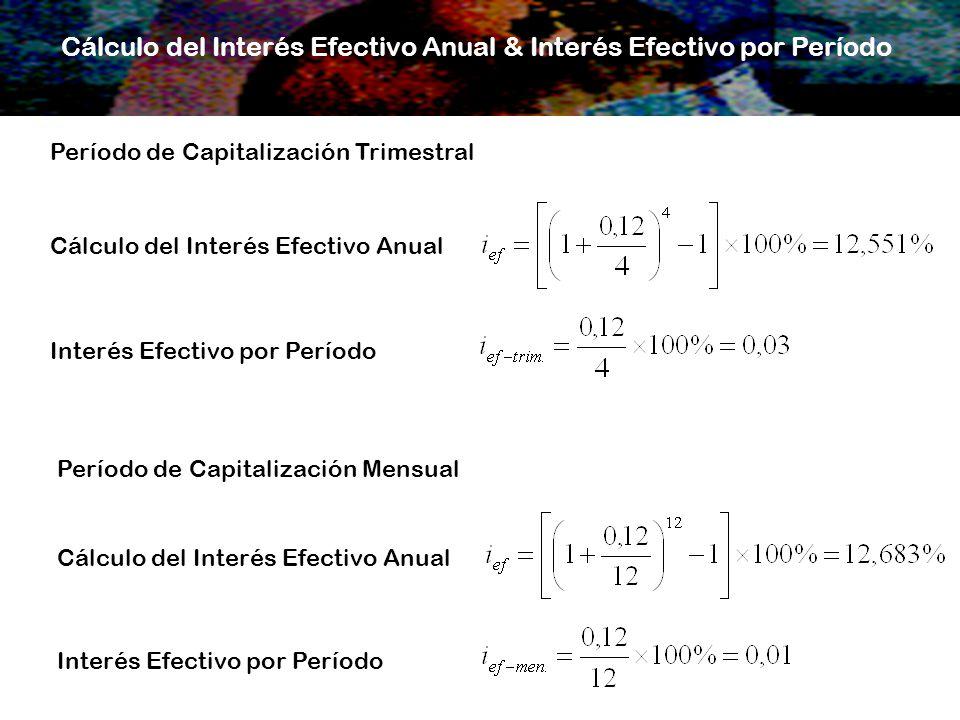 Período de Capitalización Trimestral Cálculo del Interés Efectivo Anual & Interés Efectivo por Período Cálculo del Interés Efectivo Anual Interés Efec