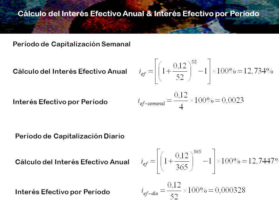 Período de Capitalización Semanal Cálculo del Interés Efectivo Anual & Interés Efectivo por Período Cálculo del Interés Efectivo Anual Interés Efectiv