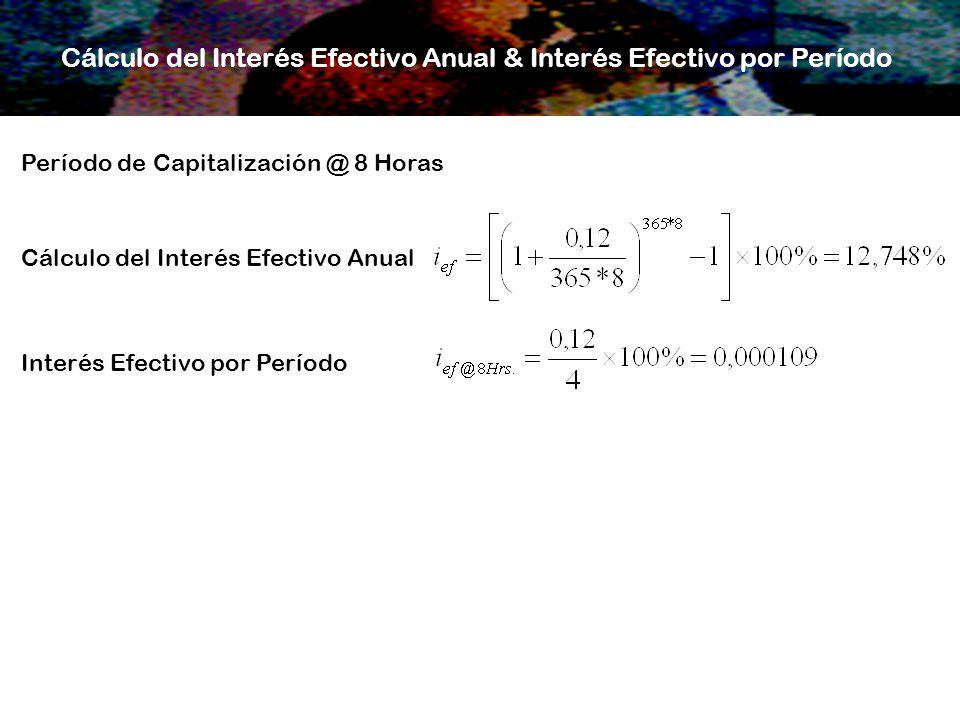 Período de Capitalización @ 8 Horas Cálculo del Interés Efectivo Anual & Interés Efectivo por Período Cálculo del Interés Efectivo Anual Interés Efect
