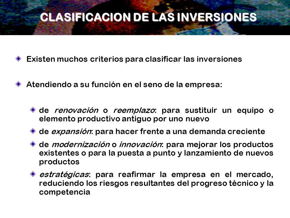 Existen muchos criterios para clasificar las inversiones Atendiendo a su función en el seno de la empresa: de renovación o reemplazo: para sustituir u