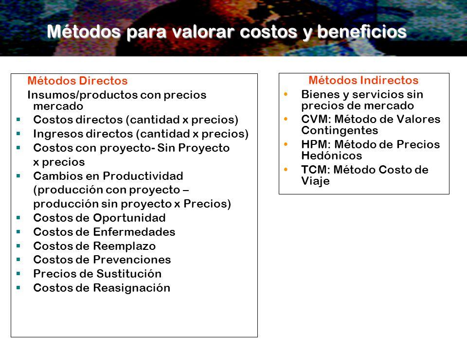 Métodos para valorar costos y beneficios Métodos Directos Insumos/productos con precios mercado Costos directos (cantidad x precios) Ingresos directos