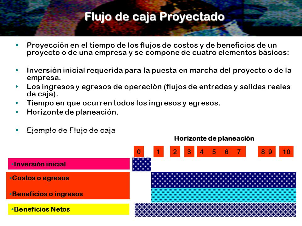 Flujo de caja Proyectado Proyección en el tiempo de los flujos de costos y de beneficios de un proyecto o de una empresa y se compone de cuatro elemen