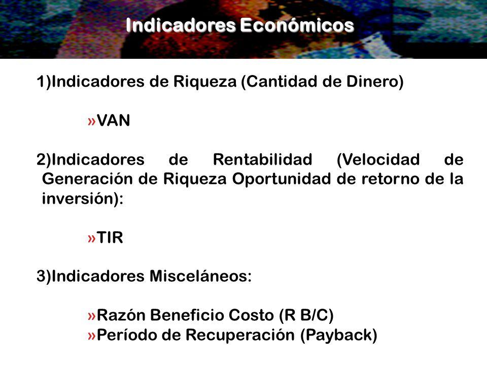1)Indicadores de Riqueza (Cantidad de Dinero) »VAN 2)Indicadores de Rentabilidad (Velocidad de Generación de Riqueza Oportunidad de retorno de la inve