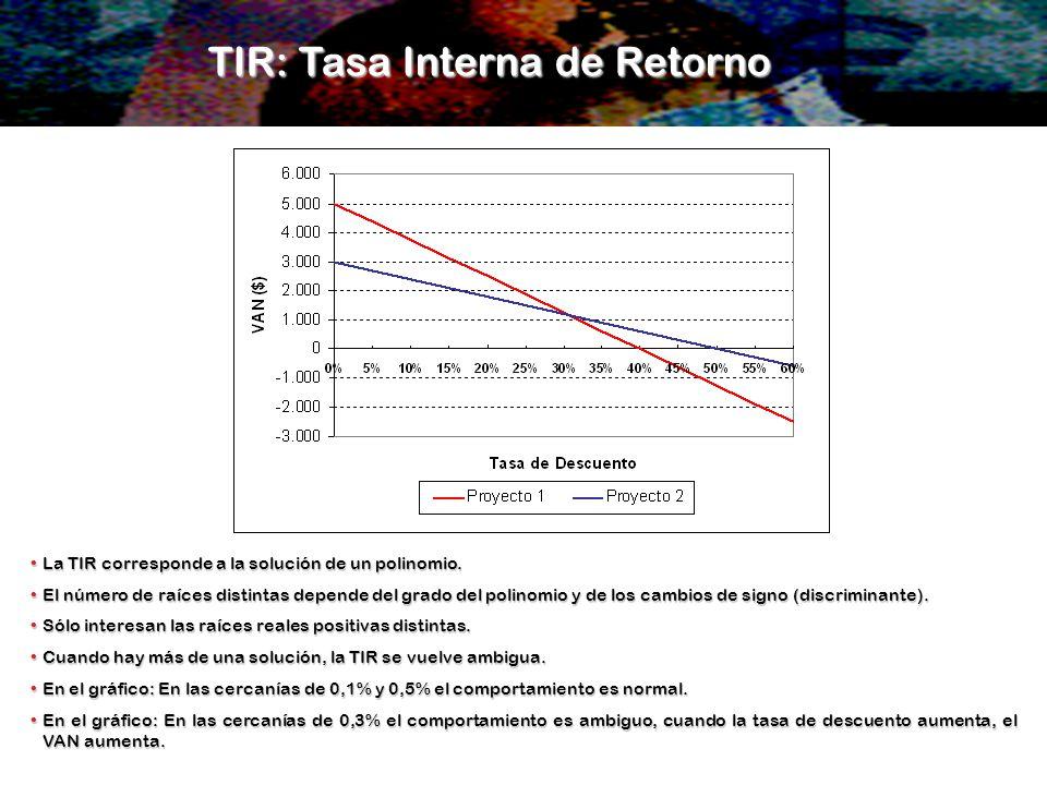 TIR: Tasa Interna de Retorno La TIR corresponde a la solución de un polinomio.La TIR corresponde a la solución de un polinomio. El número de raíces di