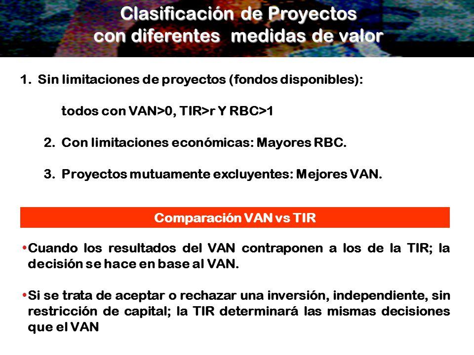 1.Sin limitaciones de proyectos (fondos disponibles): todos con VAN>0, TIR>r Y RBC>1 2.Con limitaciones económicas: Mayores RBC. 3.Proyectos mutuament