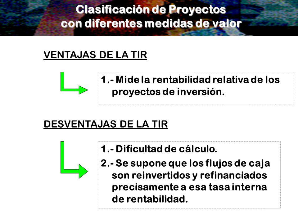 1.- Mide la rentabilidad relativa de los proyectos de inversión. VENTAJAS DE LA TIR 1.- Dificultad de cálculo. 2.- Se supone que los flujos de caja so