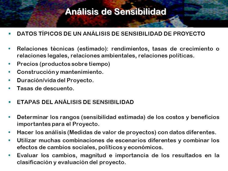 Análisis de Sensibilidad DATOS TÍPICOS DE UN ANÁLISIS DE SENSIBILIDAD DE PROYECTO Relaciones técnicas (estimado): rendimientos, tasas de crecimiento o